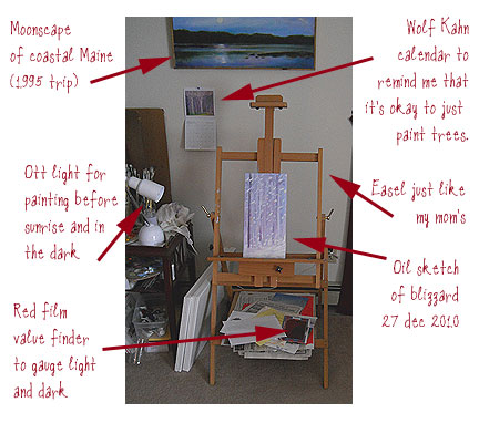 An artist's easel and painting supplies, annotated